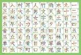 ★26%off★おおきなピース 80ピースジグソーパズル:1年生の漢字おぼえちゃおう!